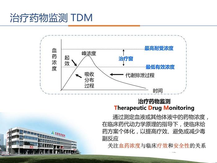 050518101342_0精神药物TDM的协作与规范_2.jpeg