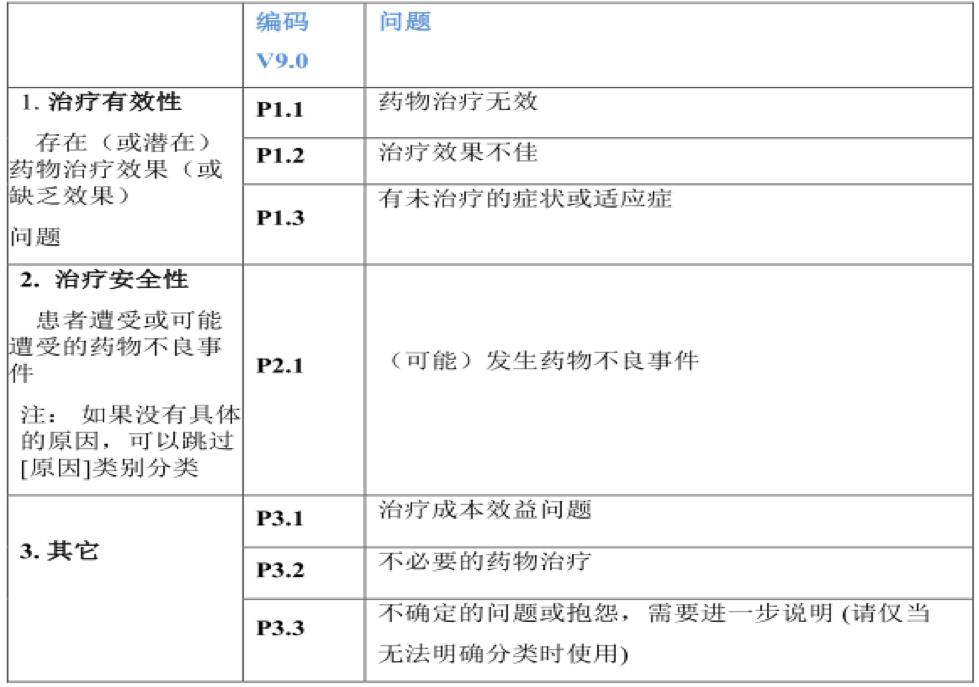 1-问题7个分组.png