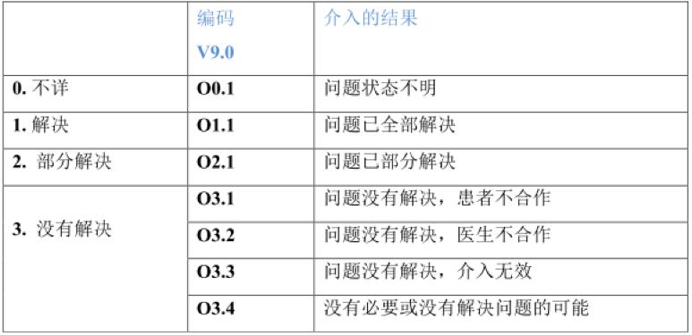 7-问题状态.png